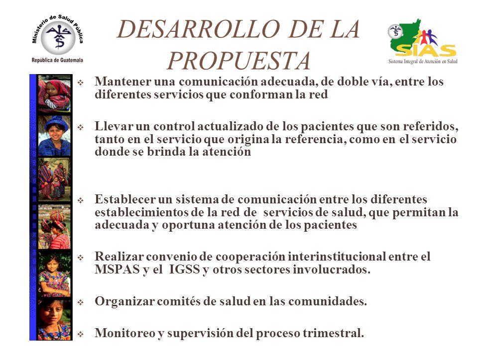 DESARROLLO DE LA PROPUESTA Mantener una comunicación adecuada, de doble vía, entre los diferentes servicios que conforman la red Llevar un control act