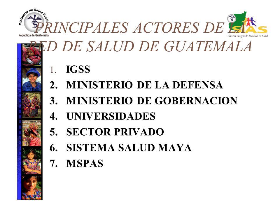 PRINCIPALES ACTORES DE LA RED DE SALUD DE GUATEMALA 1. IGSS 2. MINISTERIO DE LA DEFENSA 3. MINISTERIO DE GOBERNACION 4. UNIVERSIDADES 5. SECTOR PRIVAD