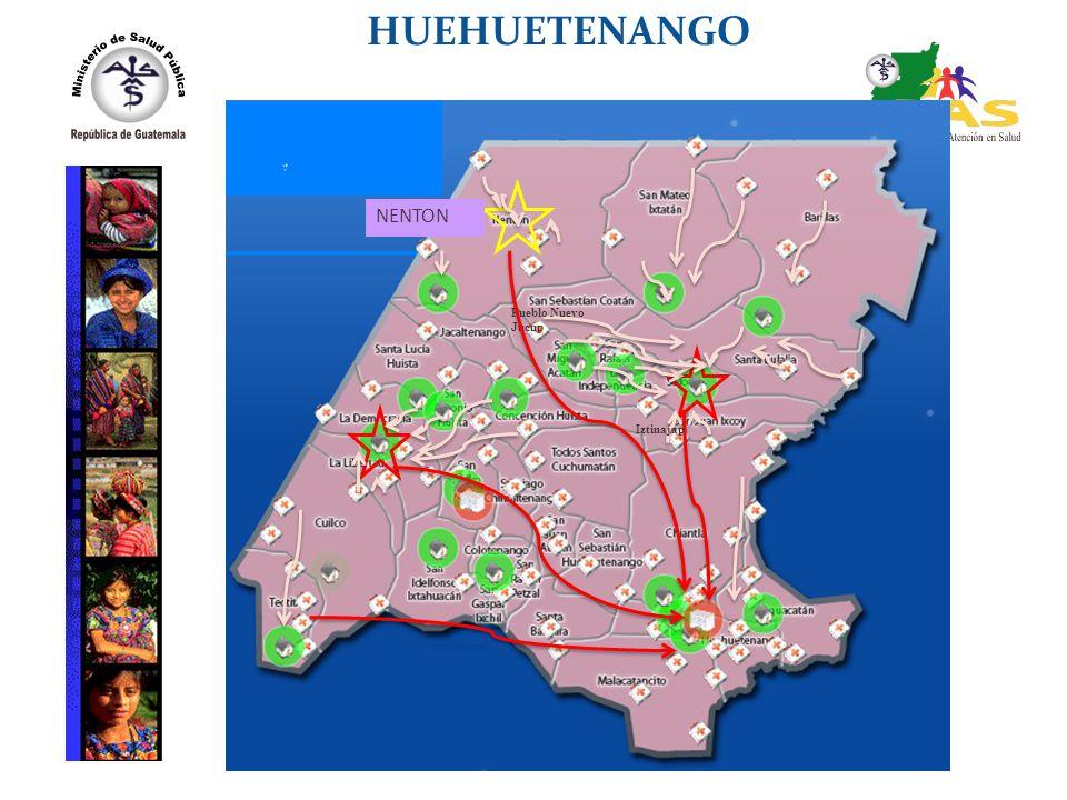 HUEHUETENANGO Pueblo Nuevo Jucup Iztinajap NENTON