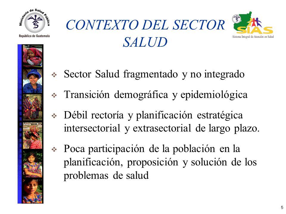 5 CONTEXTO DEL SECTOR SALUD Sector Salud fragmentado y no integrado Transición demográfica y epidemiológica Débil rectoría y planificación estratégica intersectorial y extrasectorial de largo plazo.