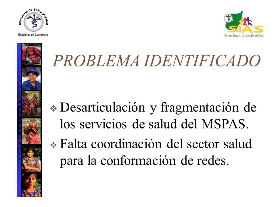 PROBLEMA IDENTIFICADO Desarticulación y fragmentación de los servicios de salud del MSPAS. Falta coordinación del sector salud para la conformación de
