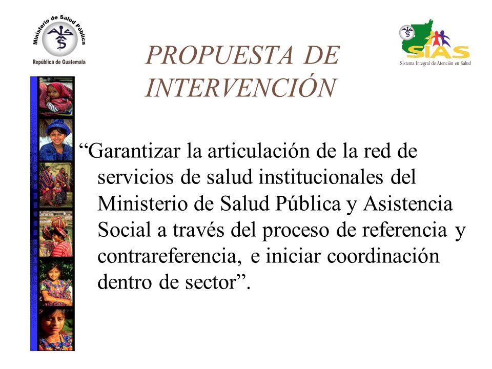 PROPUESTA DE INTERVENCIÓN Garantizar la articulación de la red de servicios de salud institucionales del Ministerio de Salud Pública y Asistencia Social a través del proceso de referencia y contrareferencia, e iniciar coordinación dentro de sector.