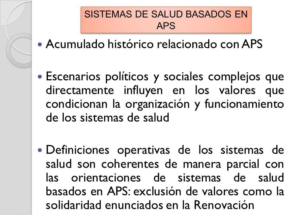 Acumulado histórico relacionado con APS Escenarios políticos y sociales complejos que directamente influyen en los valores que condicionan la organiza