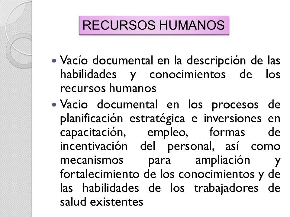 Vacío documental en la descripción de las habilidades y conocimientos de los recursos humanos Vacio documental en los procesos de planificación estrat