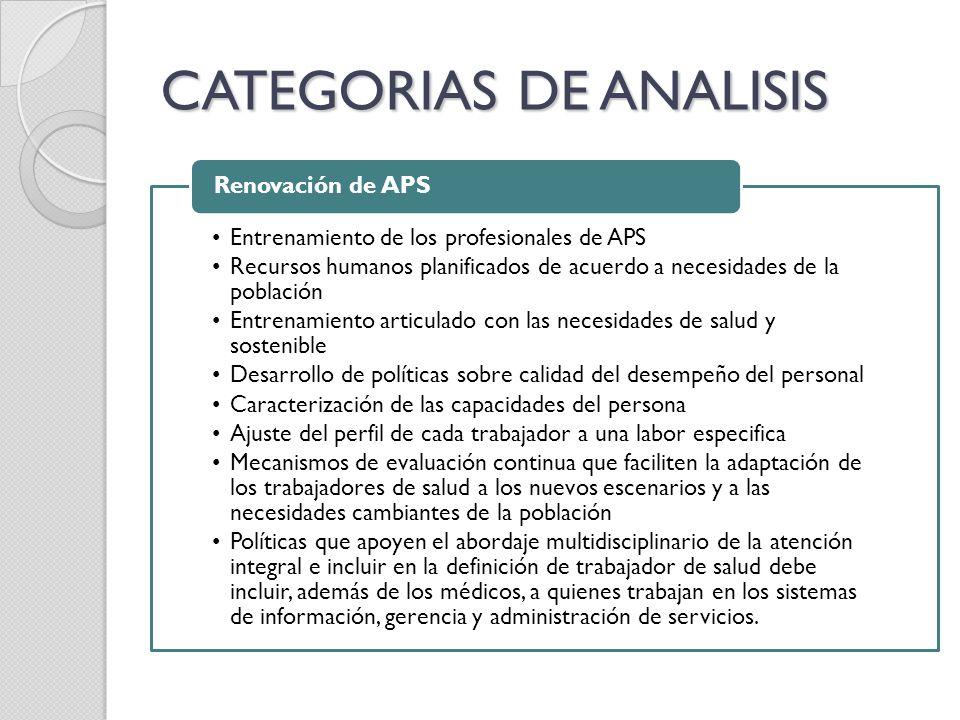 CATEGORIAS DE ANALISIS Entrenamiento de los profesionales de APS Recursos humanos planificados de acuerdo a necesidades de la población Entrenamiento