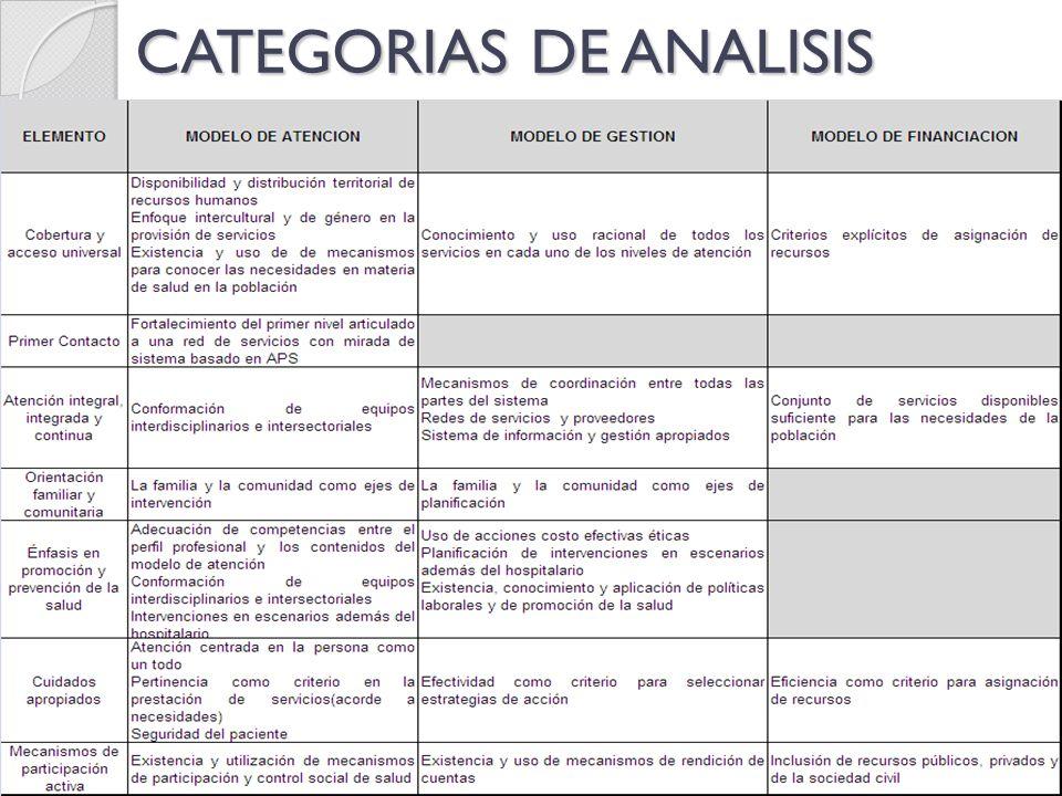 CATEGORIAS DE ANALISIS