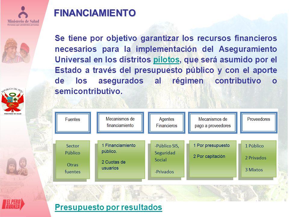 FINANCIAMIENTO Se tiene por objetivo garantizar los recursos financieros necesarios para la implementación del Aseguramiento Universal en los distrito