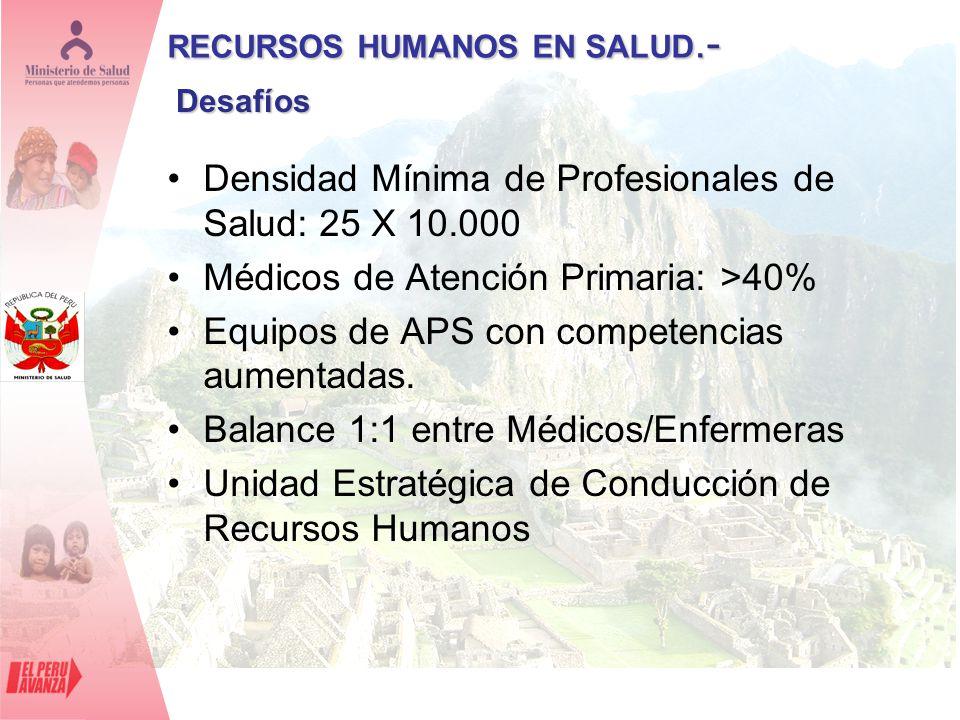 Densidad Mínima de Profesionales de Salud: 25 X 10.000 Médicos de Atención Primaria: >40% Equipos de APS con competencias aumentadas. Balance 1:1 entr