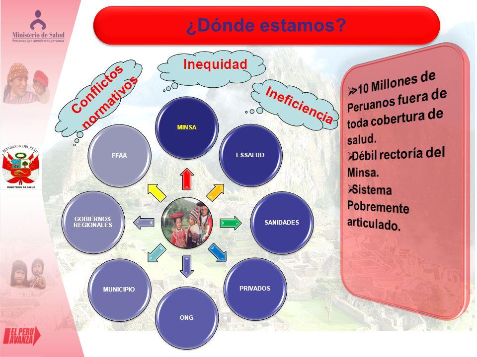 MINSAESSALUDSANIDADESPRIVADOSONGMUNICIPIO GOBIERNOS REGIONALES FFAA Ineficiencia Inequidad Conflictos normativos ¿Dónde estamos?