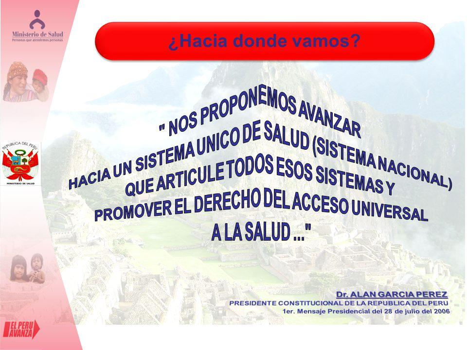 Población Perú 2007 PoblaciónSISS.