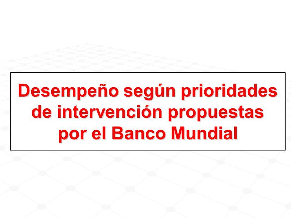 Desempeño según prioridades de intervención propuestas por el Banco Mundial