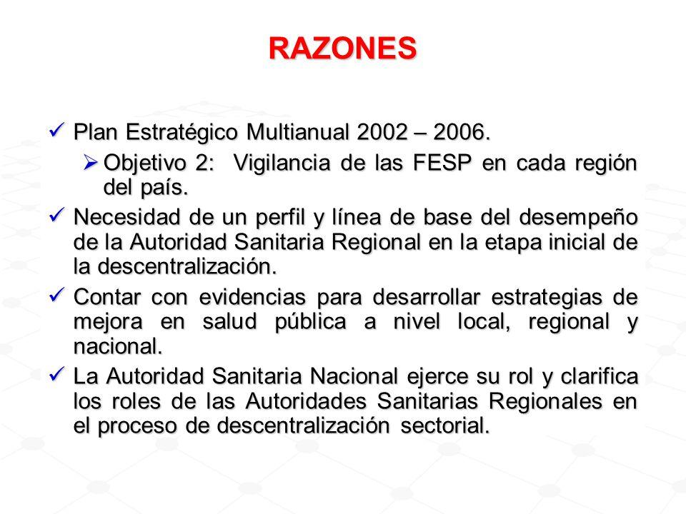 RAZONES Plan Estratégico Multianual 2002 – 2006. Plan Estratégico Multianual 2002 – 2006. Objetivo 2: Vigilancia de las FESP en cada región del país.