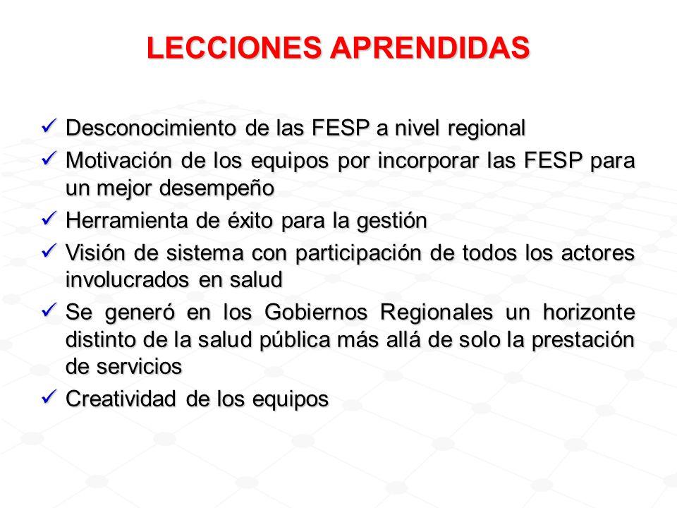 LECCIONES APRENDIDAS Desconocimiento de las FESP a nivel regional Desconocimiento de las FESP a nivel regional Motivación de los equipos por incorpora