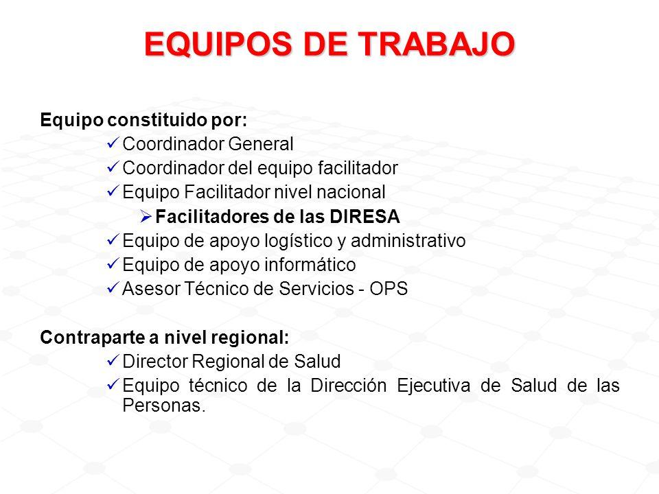 EQUIPOS DE TRABAJO Equipo constituido por: Coordinador General Coordinador del equipo facilitador Equipo Facilitador nivel nacional Facilitadores de l