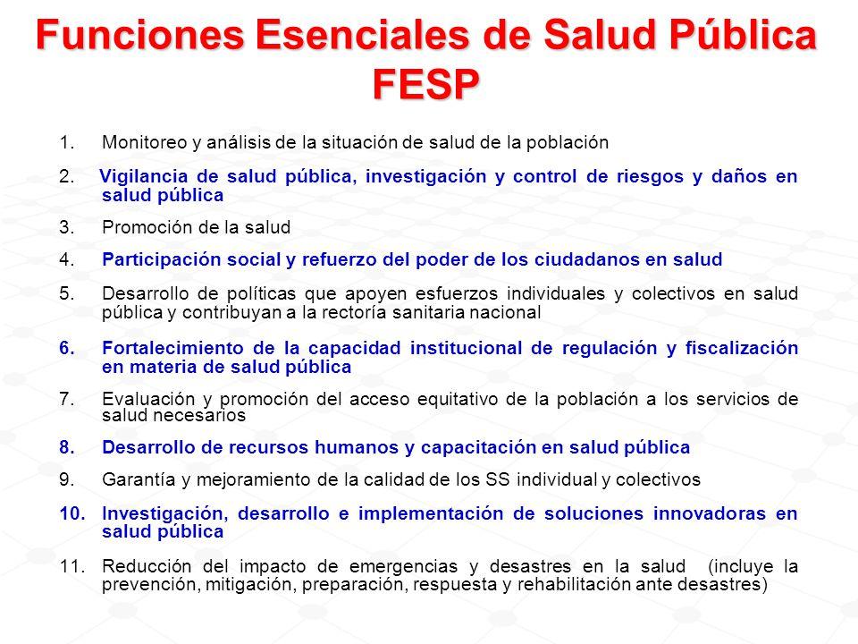 Funciones Esenciales de Salud Pública FESP 1.Monitoreo y análisis de la situación de salud de la población 2. Vigilancia de salud pública, investigaci