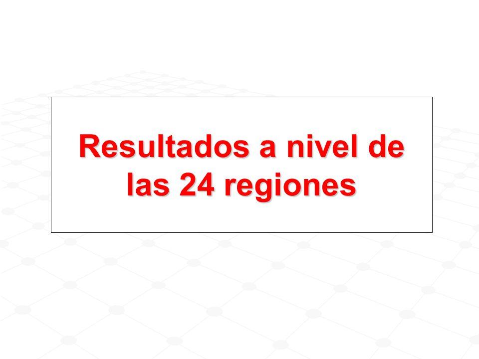 Resultados a nivel de las 24 regiones