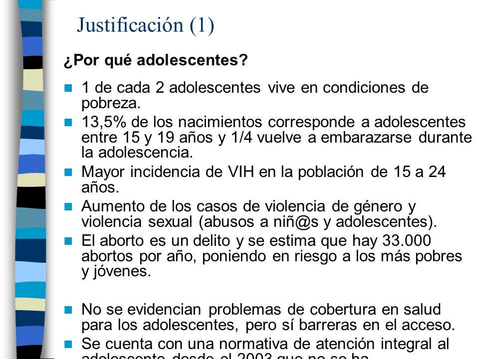 Justificación (1) ¿Por qué adolescentes.1 de cada 2 adolescentes vive en condiciones de pobreza.