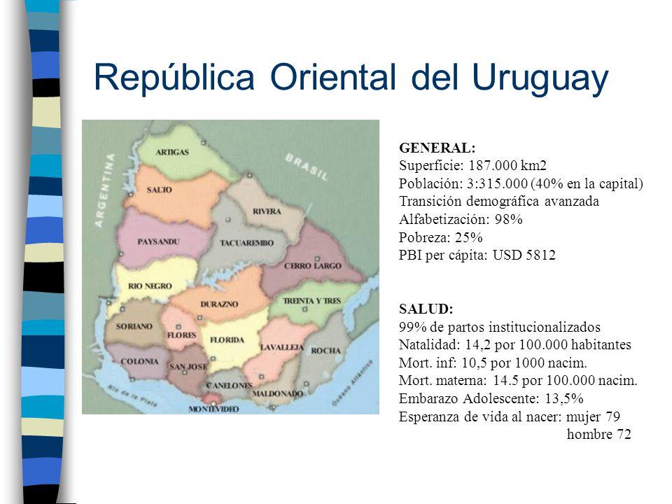 República Oriental del Uruguay GENERAL: Superficie: 187.000 km2 Población: 3:315.000 (40% en la capital) Transición demográfica avanzada Alfabetización: 98% Pobreza: 25% PBI per cápita: USD 5812 SALUD: 99% de partos institucionalizados Natalidad: 14,2 por 100.000 habitantes Mort.