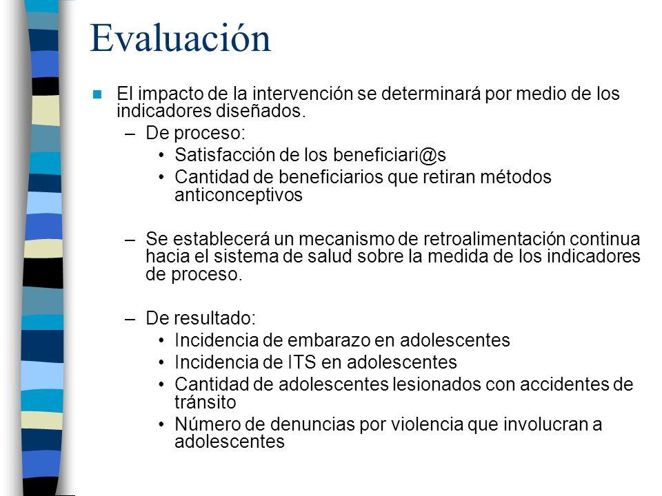 Evaluación El impacto de la intervención se determinará por medio de los indicadores diseñados.
