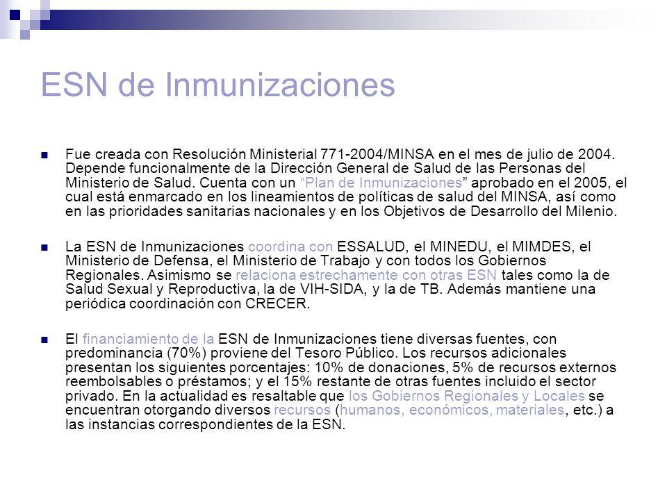 ESN de Inmunizaciones Fue creada con Resolución Ministerial 771-2004/MINSA en el mes de julio de 2004.