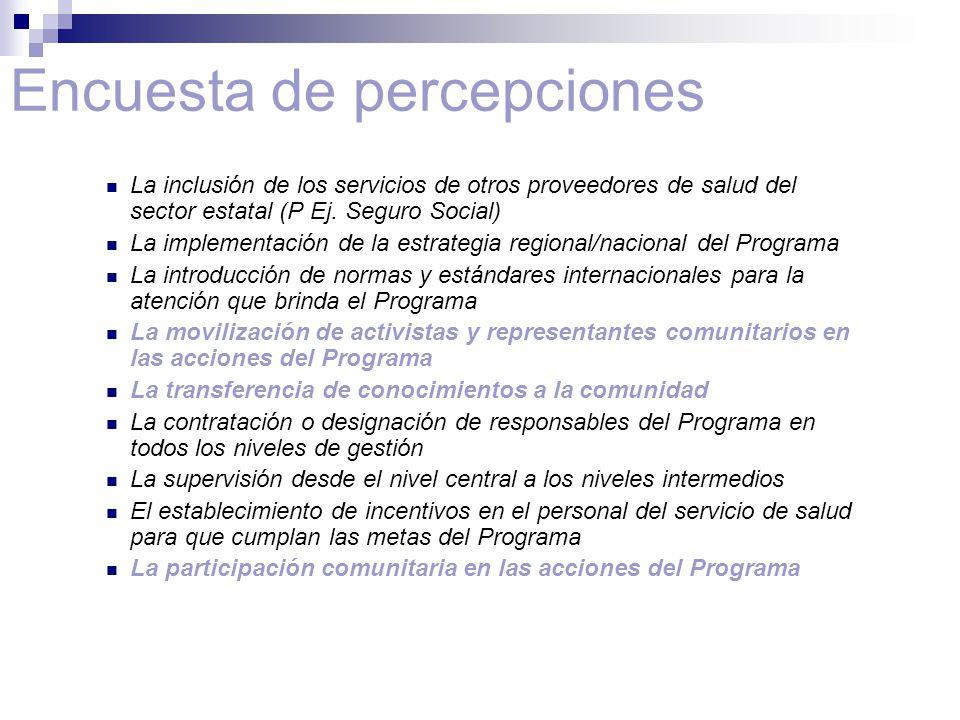 Encuesta de percepciones La inclusión de los servicios de otros proveedores de salud del sector estatal (P Ej.