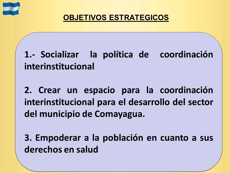 OBJETIVOS ESTRATEGICOS 1.- Socializar la política de coordinación interinstitucional 2. Crear un espacio para la coordinación interinstitucional para
