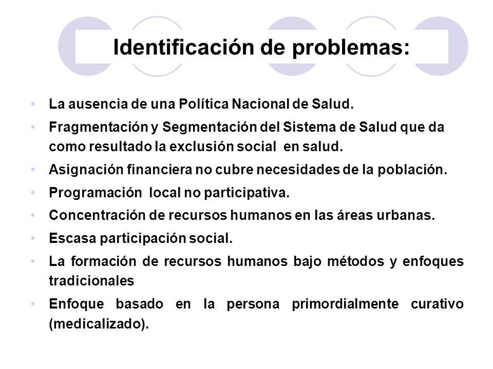 Identificación de problemas: La ausencia de una Política Nacional de Salud. Fragmentación y Segmentación del Sistema de Salud que da como resultado la
