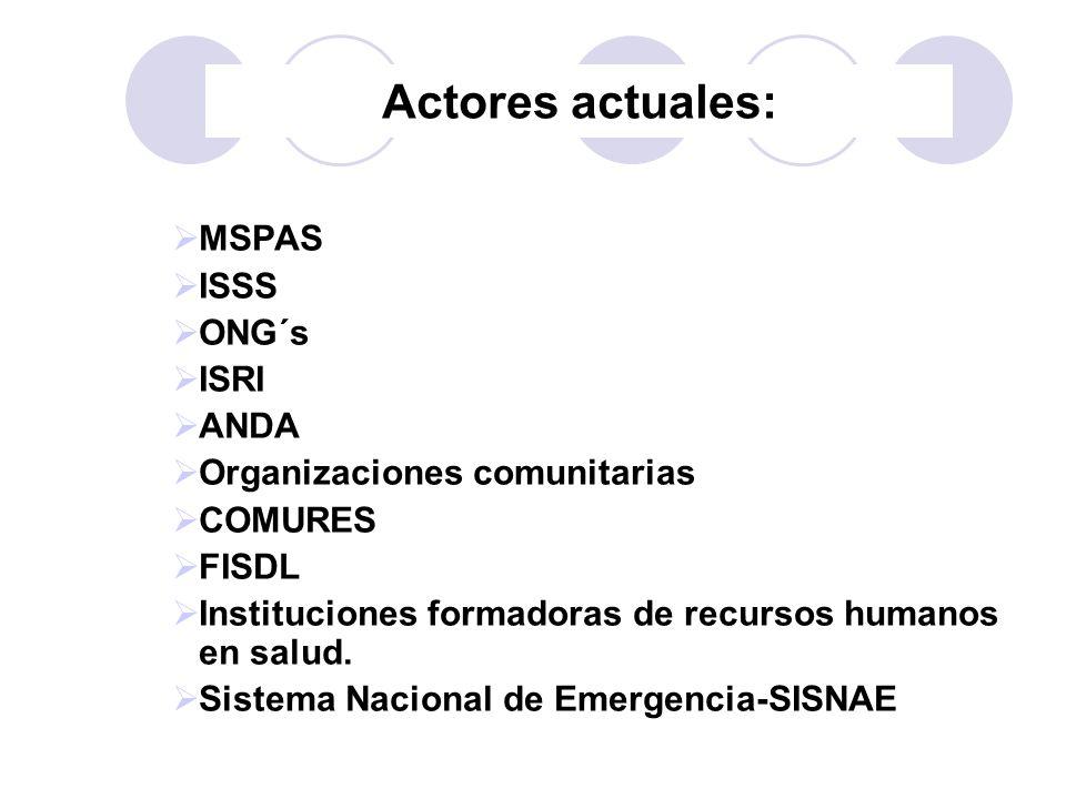 Actores actuales: MSPAS ISSS ONG´s ISRI ANDA Organizaciones comunitarias COMURES FISDL Instituciones formadoras de recursos humanos en salud. Sistema
