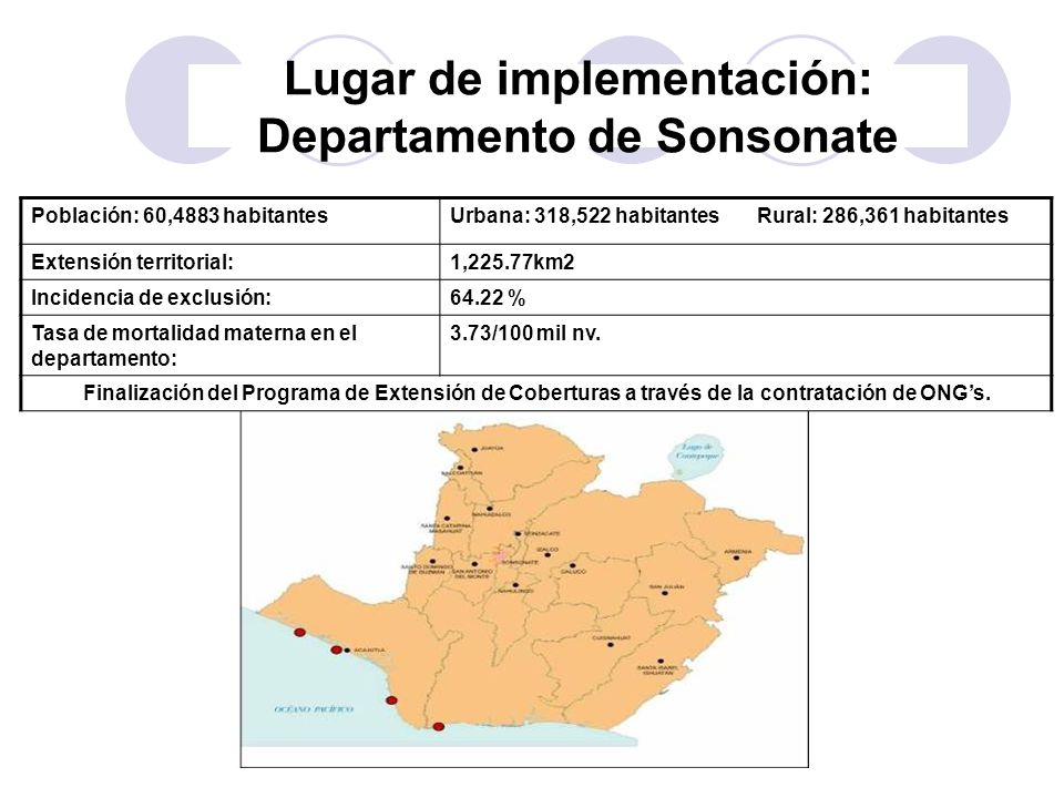 Lugar de implementación: Departamento de Sonsonate Población: 60,4883 habitantesUrbana: 318,522 habitantes Rural: 286,361 habitantes Extensión territo
