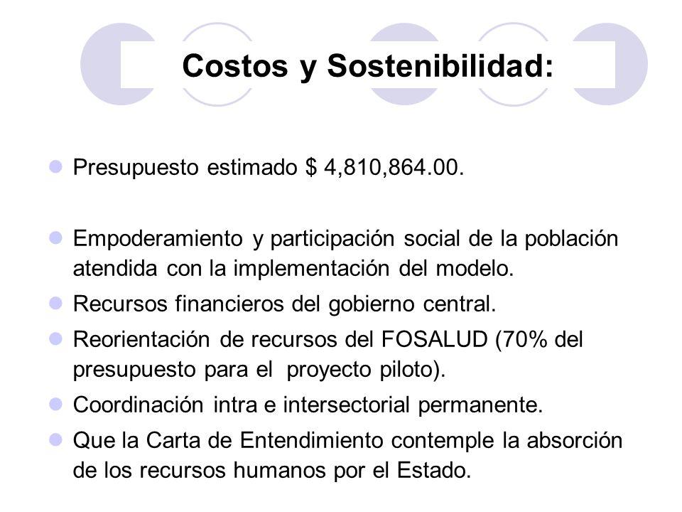 Costos y Sostenibilidad: Presupuesto estimado $ 4,810,864.00. Empoderamiento y participación social de la población atendida con la implementación del