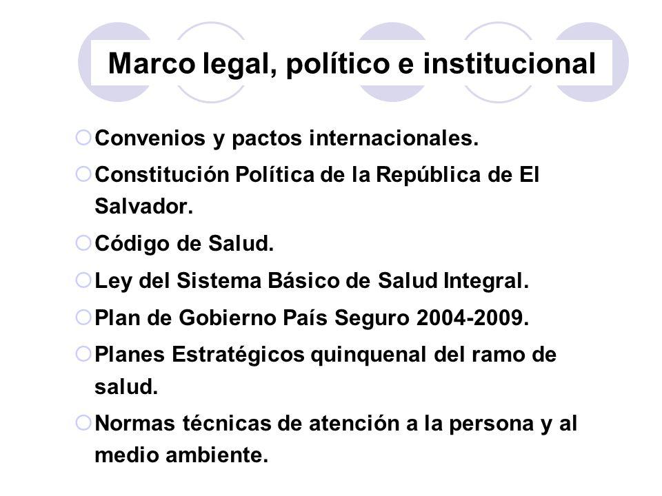 Marco legal, político e institucional Convenios y pactos internacionales. Constitución Política de la República de El Salvador. Código de Salud. Ley d