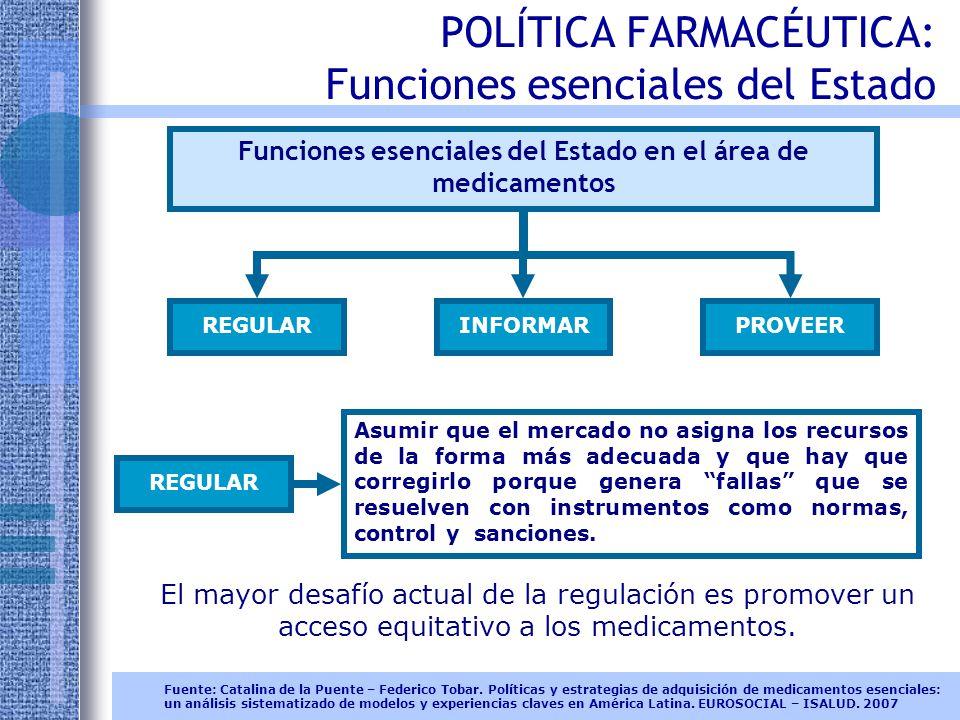 POLÍTICA FARMACÉUTICA: Funciones esenciales del Estado Se pueden distinguir diferentes componentes de las acciones regulatorias.