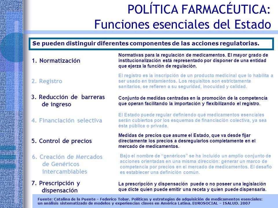 POLÍTICA FARMACÉUTICA: Funciones esenciales del Estado INFORMAR La función de información consiste básicamente en sostener sistemas de información alternativos a los promovidos por industria, incluyendo también información sobre los precios.