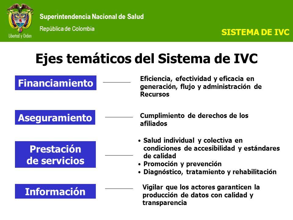 Superintendencia Nacional de Salud República de Colombia Ejes temáticos del Sistema de IVC SISTEMA DE IVC Financiamiento Eficiencia, efectividad y eficacia en generación, flujo y administración de Recursos Aseguramiento Cumplimiento de derechos de los afiliados Prestación de servicios Salud individual y colectiva en condiciones de accesibilidad y estándares de calidad Promoción y prevención Diagnóstico, tratamiento y rehabilitación Información Vigilar que los actores garanticen la producción de datos con calidad y transparencia