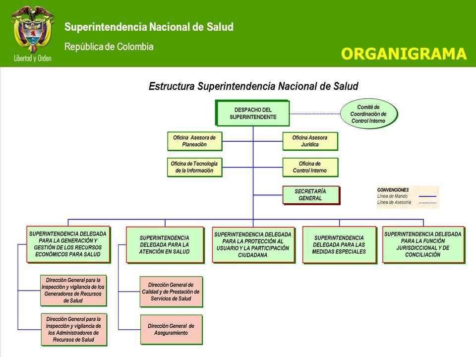 Superintendencia Nacional de Salud República de Colombia ORGANIGRAMA