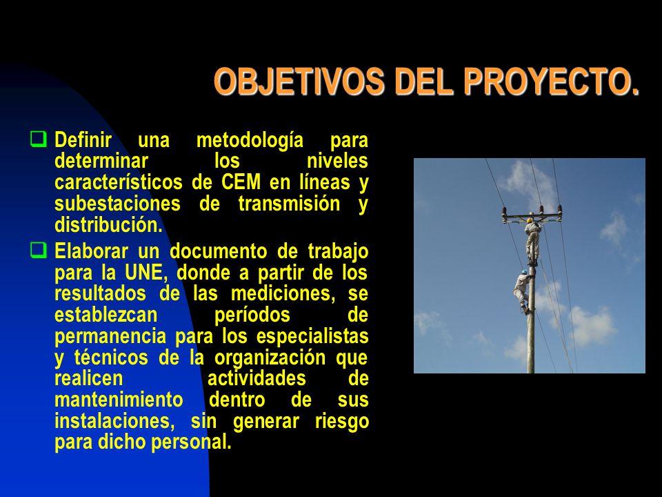 OBJETIVOS DEL PROYECTO. Definir una metodología para determinar los niveles característicos de CEM en líneas y subestaciones de transmisión y distribu