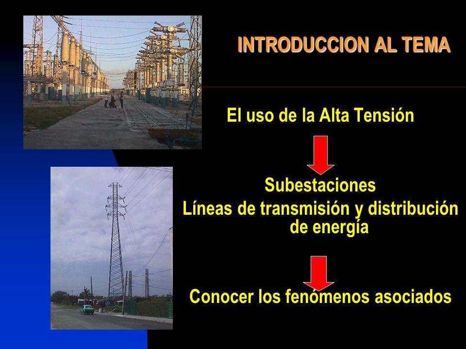 INTRODUCCION AL TEMA El uso de la Alta Tensión Subestaciones Líneas de transmisión y distribución de energía Conocer los fenómenos asociados