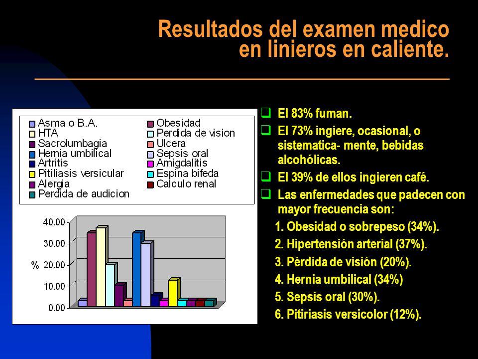 Resultados del examen medico en linieros en caliente. ______________________________________ El 83% fuman. El 73% ingiere, ocasional, o sistematica- m
