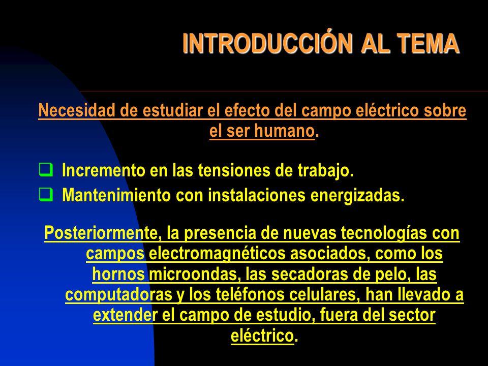 INTRODUCCIÓN AL TEMA Necesidad de estudiar el efecto del campo eléctrico sobre el ser humano. Incremento en las tensiones de trabajo. Mantenimiento co