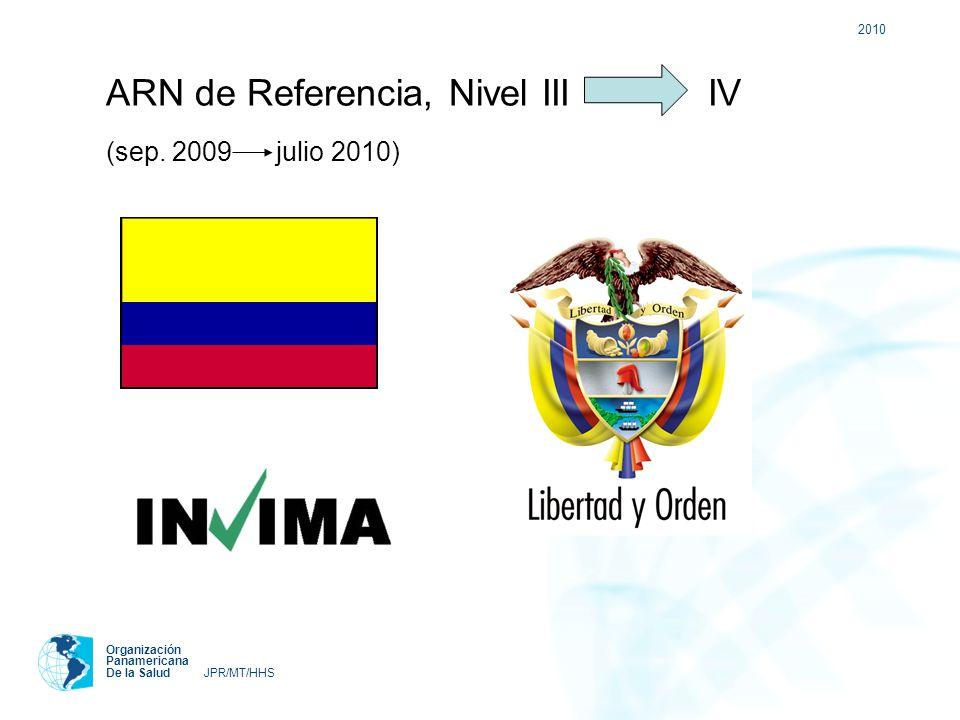 2010 Organización Panamericana De la Salud JPR/MT/HHS ARN de Referencia, Nivel III IV (sep. 2009 julio 2010)