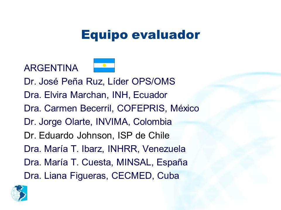 Equipo evaluador ARGENTINA Dr. José Peña Ruz, Líder OPS/OMS Dra. Elvira Marchan, INH, Ecuador Dra. Carmen Becerril, COFEPRIS, México Dr. Jorge Olarte,