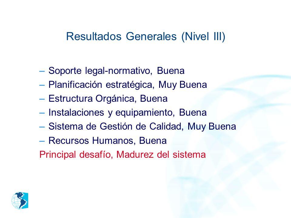 Resultados Generales (Nivel III) –Soporte legal-normativo, Buena –Planificación estratégica, Muy Buena –Estructura Orgánica, Buena –Instalaciones y eq