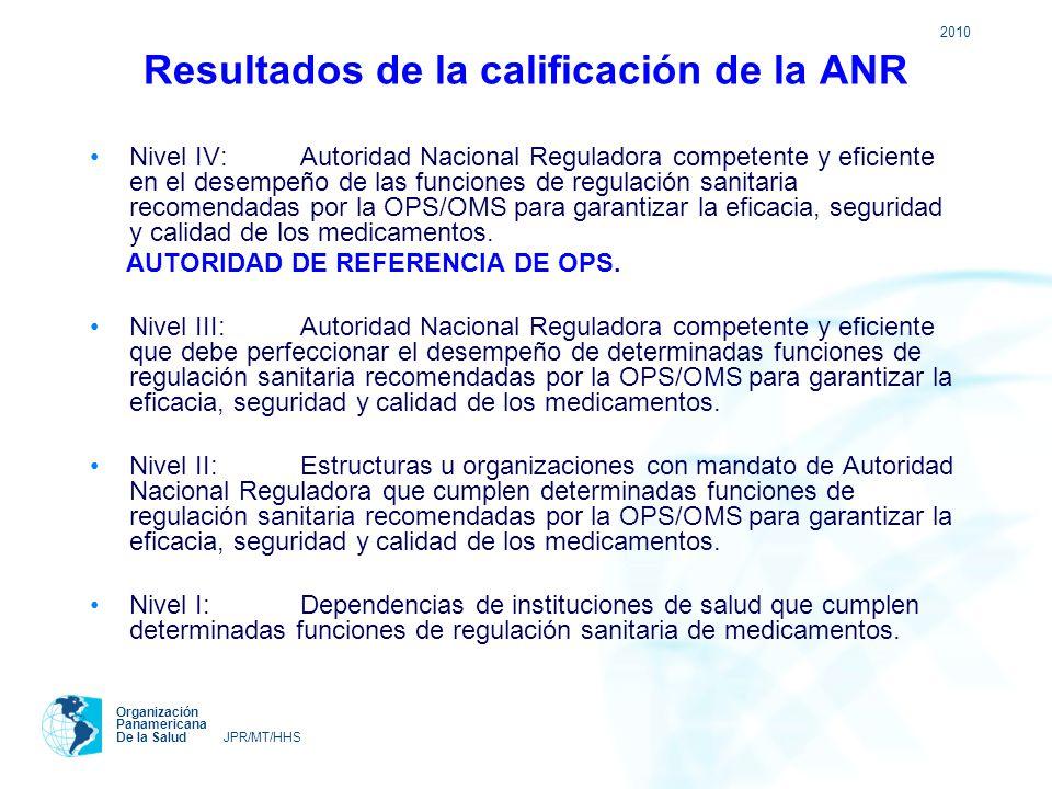 2010 Organización Panamericana De la Salud JPR/MT/HHS Resultados de la calificación de la ANR Nivel IV:Autoridad Nacional Reguladora competente y efic