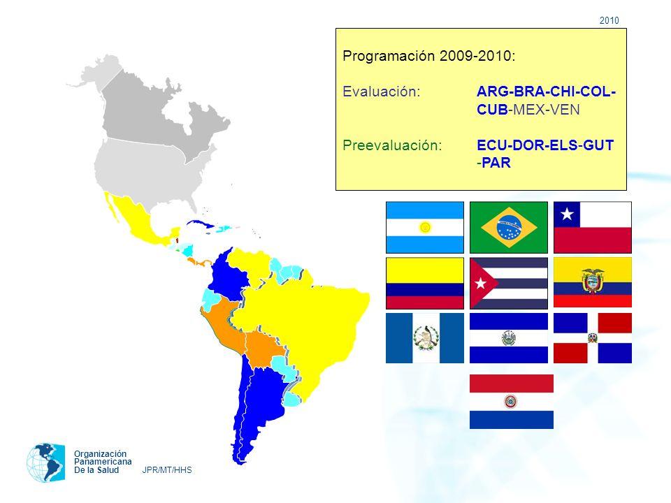 2010 Organización Panamericana De la Salud JPR/MT/HHS Programación 2009-2010: Evaluación: ARG-BRA-CHI-COL- CUB-MEX-VEN Preevaluación:ECU-DOR-ELS-GUT -