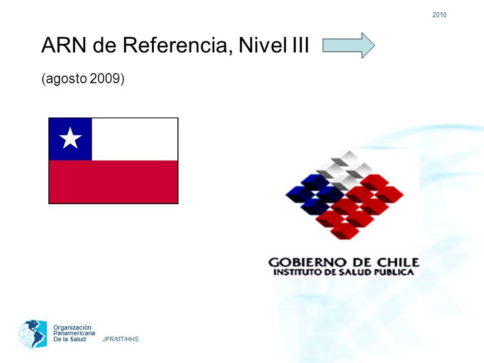 2010 Organización Panamericana De la Salud JPR/MT/HHS ARN de Referencia, Nivel III (agosto 2009)