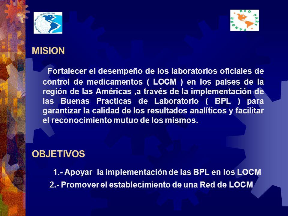 MISION Fortalecer el desempeño de los laboratorios oficiales de control de medicamentos ( LOCM ) en los países de la región de las Américas,a través de la implementación de las Buenas Practicas de Laboratorio ( BPL ) para garantizar la calidad de los resultados analíticos y facilitar el reconocimiento mutuo de los mismos.