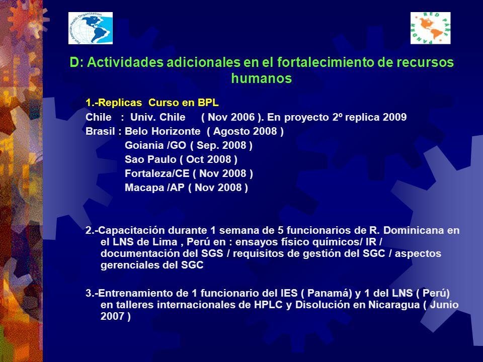 D: Actividades adicionales en el fortalecimiento de recursos humanos 1.-Replicas Curso en BPL Chile : Univ.