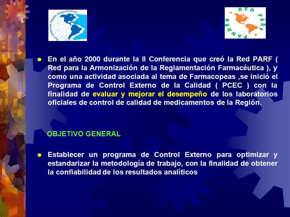 En el año 2000 durante la II Conferencia que creó la Red PARF ( Red para la Armonización de la Reglamentación Farmacéutica ), y como una actividad asociada al tema de Farmacopeas,se inició el Programa de Control Externo de la Calidad ( PCEC ) con la finalidad de evaluar y mejorar el desempeño de los laboratorios oficiales de control de calidad de medicamentos de la Región.