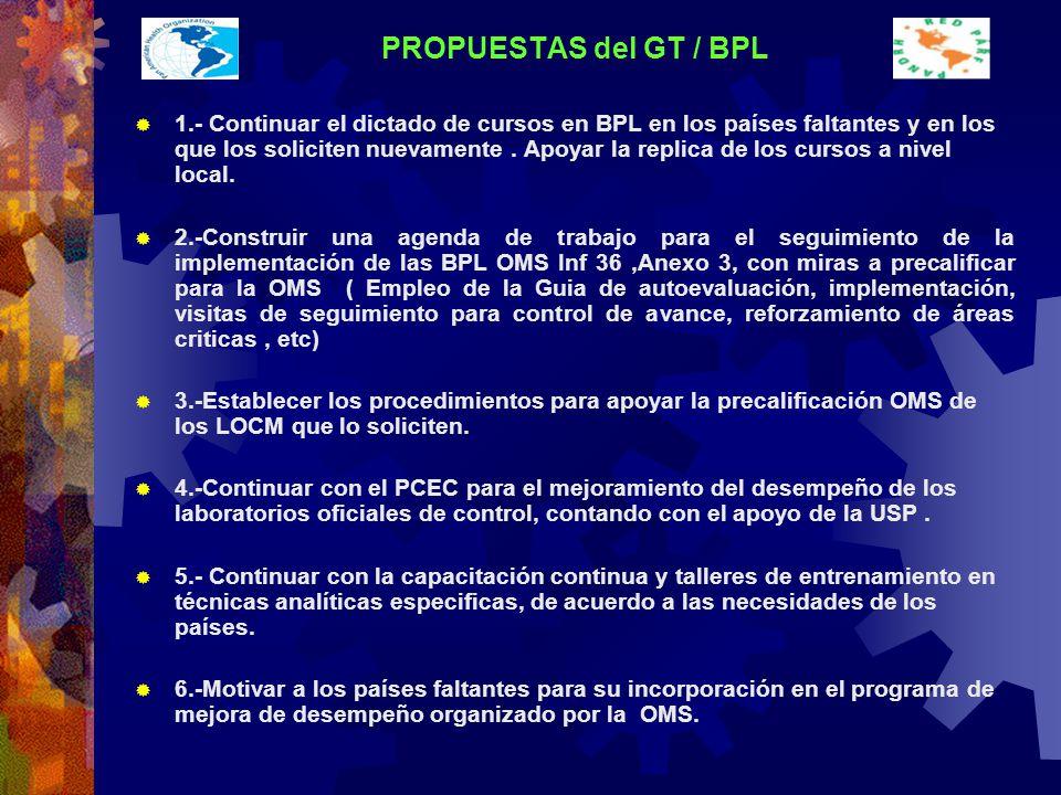 PROPUESTAS del GT / BPL 1.- Continuar el dictado de cursos en BPL en los países faltantes y en los que los soliciten nuevamente.