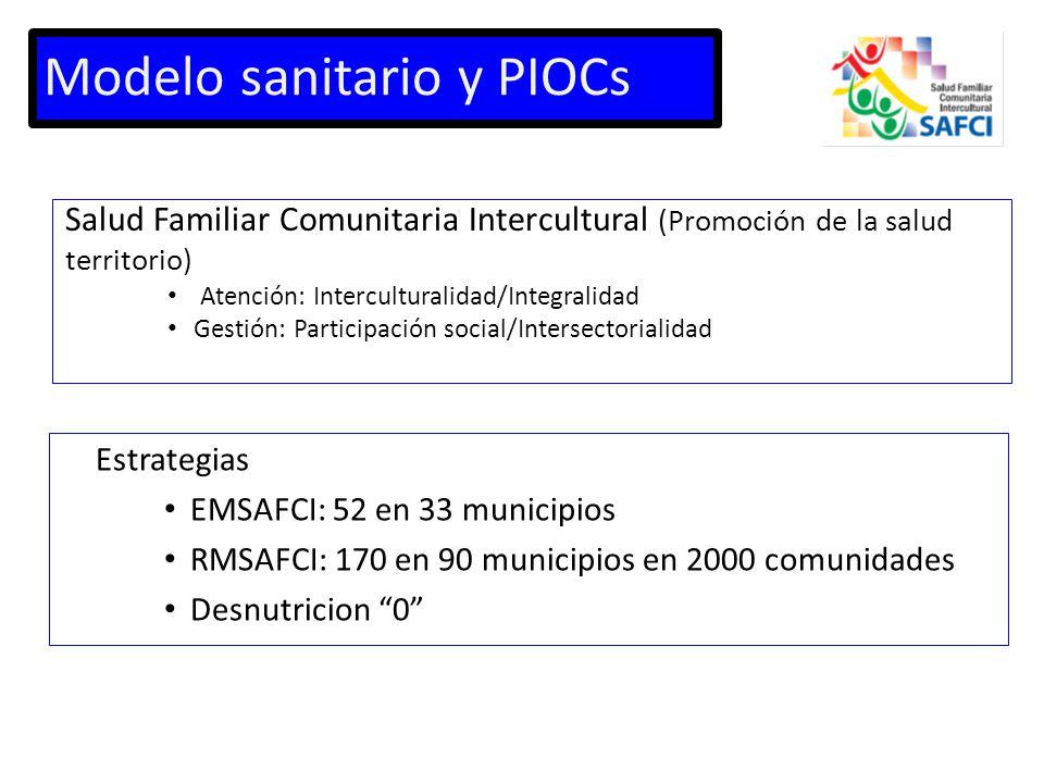 Salud Familiar Comunitaria Intercultural (Promoción de la salud territorio) Atención: Interculturalidad/Integralidad Gestión: Participación social/Intersectorialidad Modelo sanitario y PIOCs Estrategias EMSAFCI: 52 en 33 municipios RMSAFCI: 170 en 90 municipios en 2000 comunidades Desnutricion 0